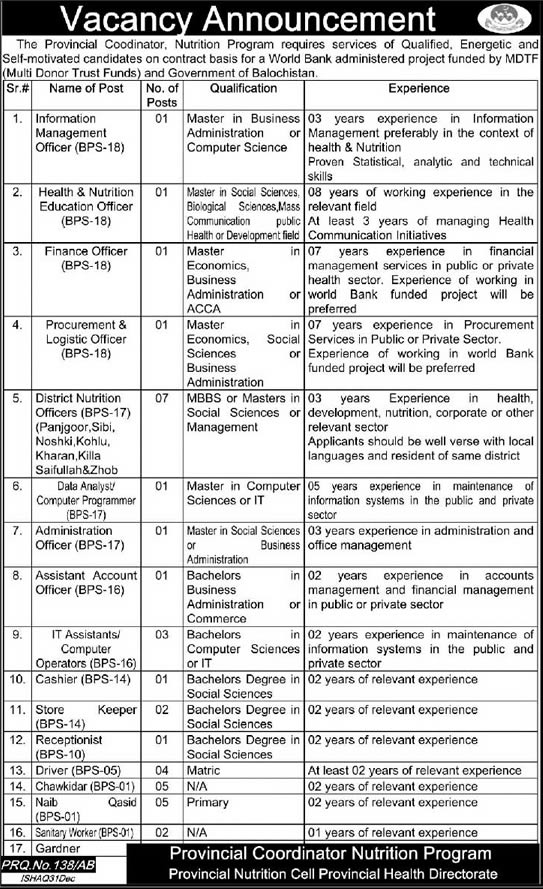 Provincial Nutrition Cell Balochistan Jobs 2015 January Provincial ...