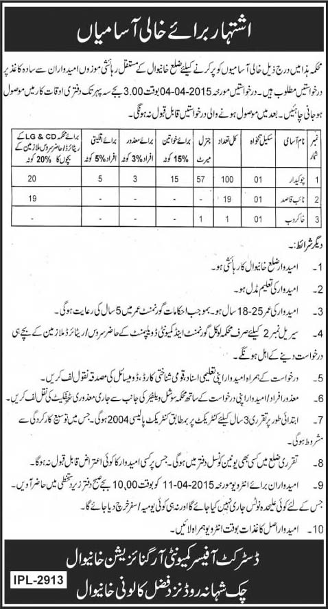 Chowkidar, Naib Qasid & Khakroob Jobs in Community Organization Khanewal 2015 March Latest