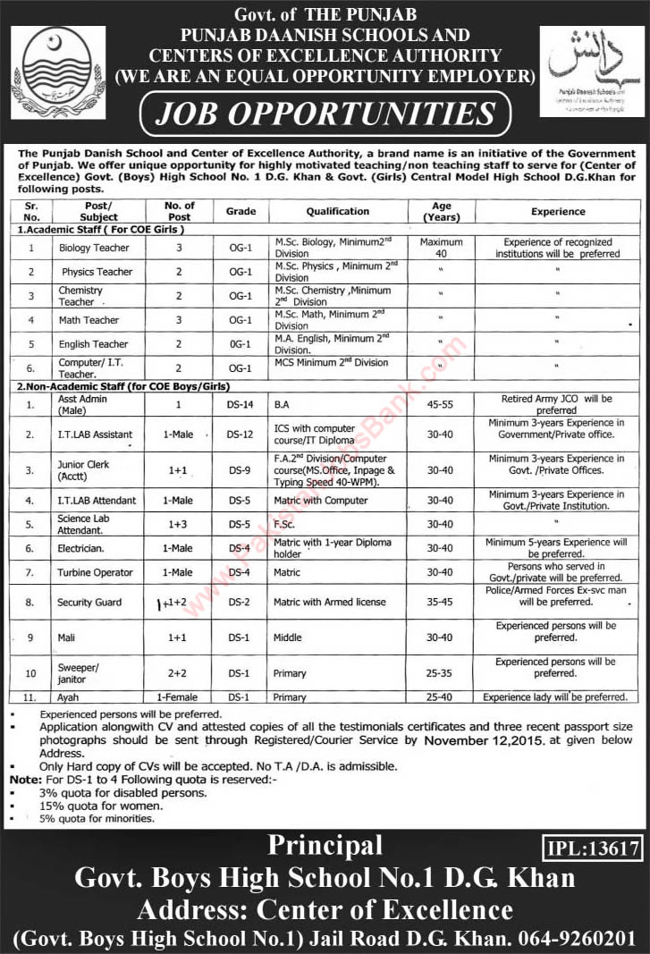 Government Boys High School Dera Ghazi Khan Jobs 2015 November