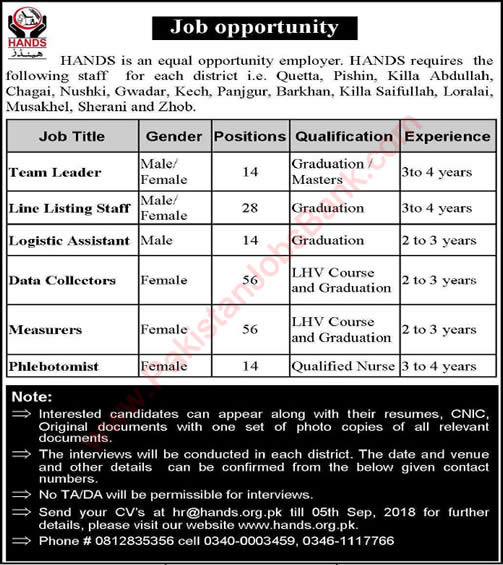 Hands NGO Jobs September 2018 Balochistan Data Collectors, Measurers & Others Latest