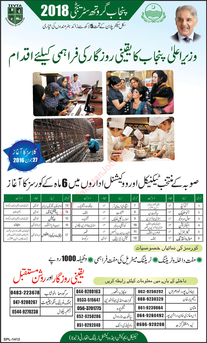 tevta courses in punjab growth strategy at tevta courses in punjab 2016 growth strategy 2018 at technical vocational training institutes