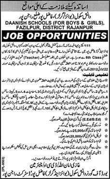 Teaching Faculty Required at Daanish Schools for Boys & Girls (Govt .jobs)