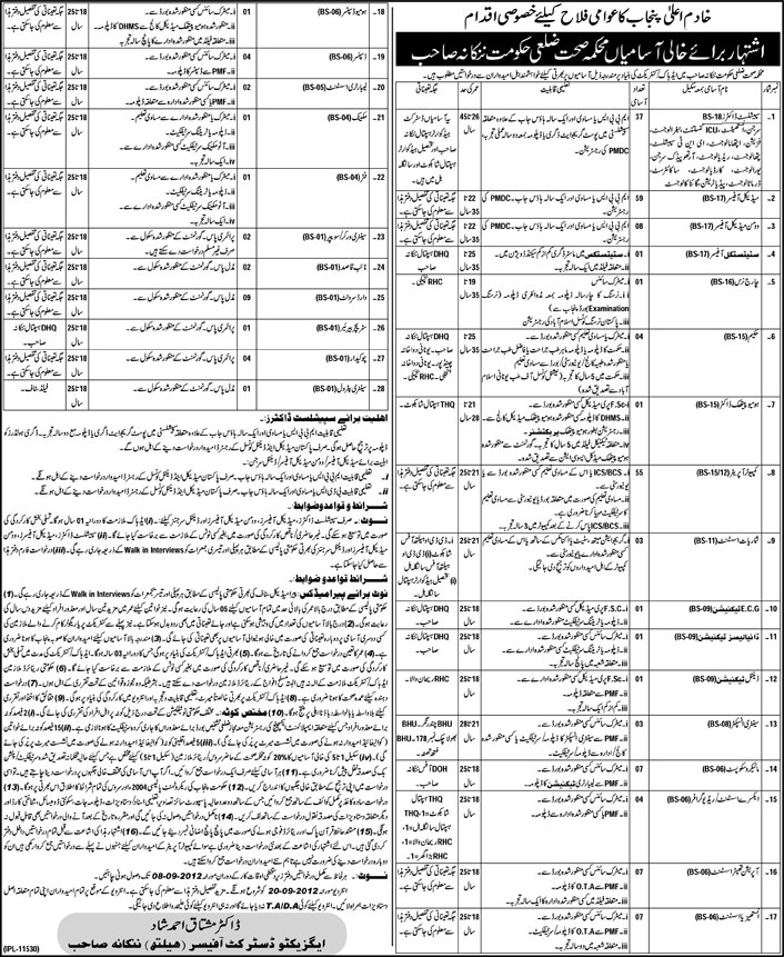 Health Department District Government Nankana Sahib Jobs (Government Jobs)