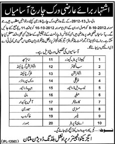 Work Charge Staff Required (Government Job)