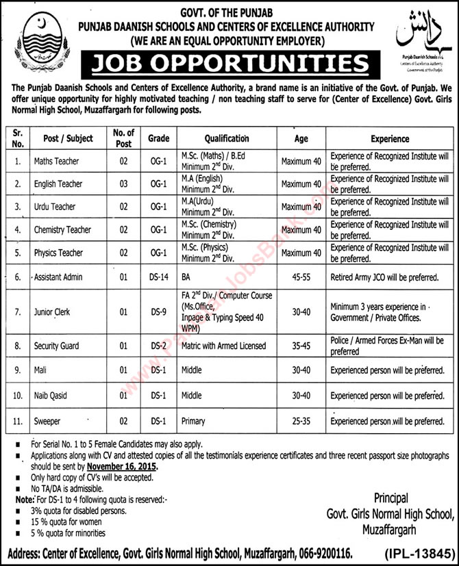 Government Girls Normal High School Muzaffargarh Jobs 2015 November Punjab Danish Schools Latest
