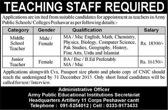 Army Public Schools & Colleges Peshawar Jobs 2013 October for Teachers