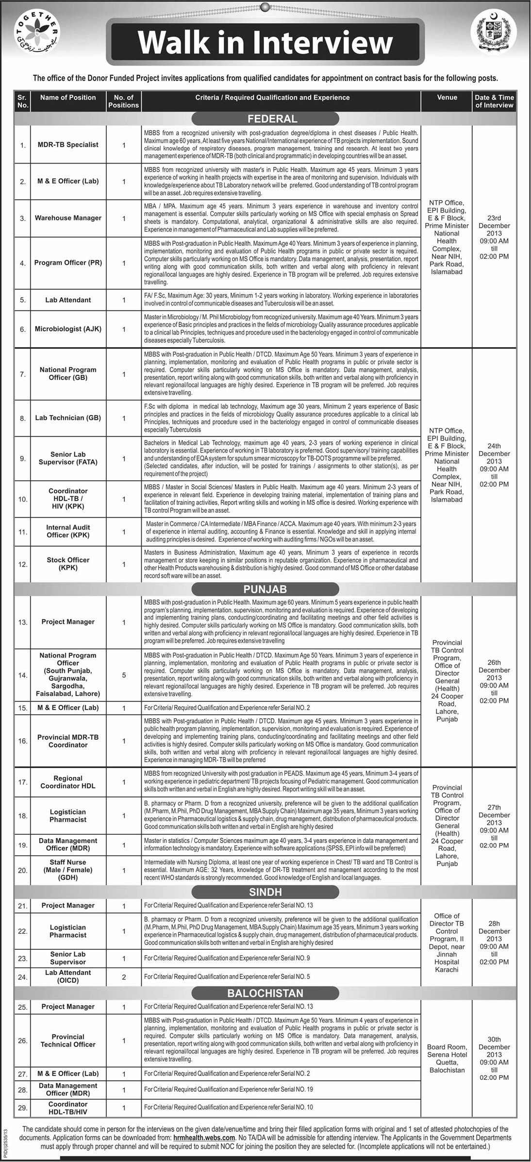NTP Jobs 2013 December for National & Provincial TB Control Programs Walk in Interviews