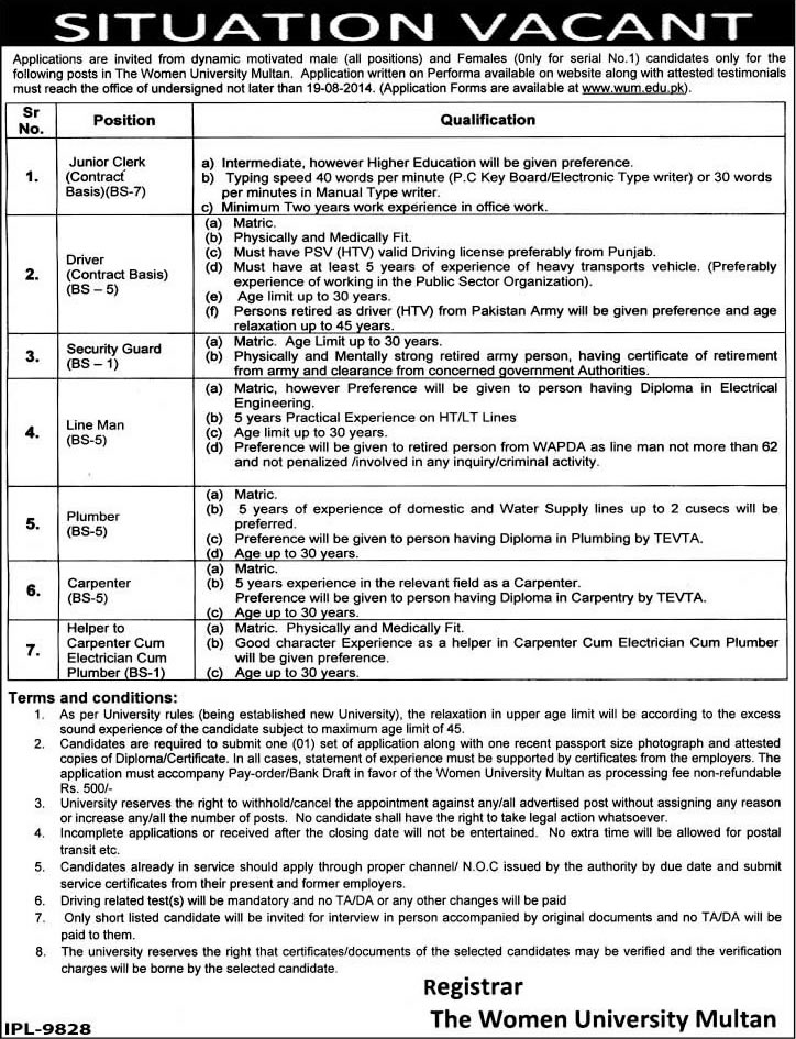 The Women University Multan Jobs 2014 August for Admin & Technical Positions