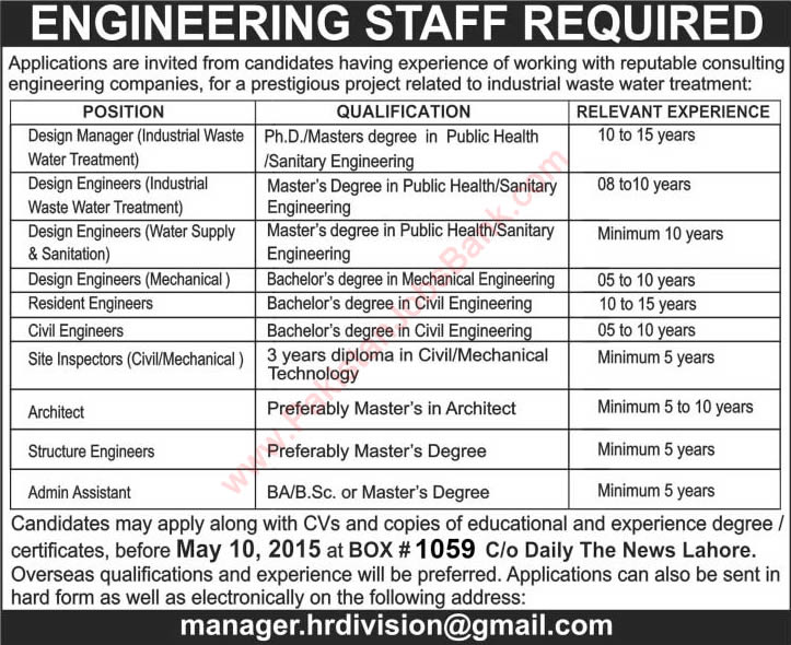 engineering jobs in pakistan may 2015 public health / civil